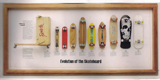 Evolution of the Skateboard
